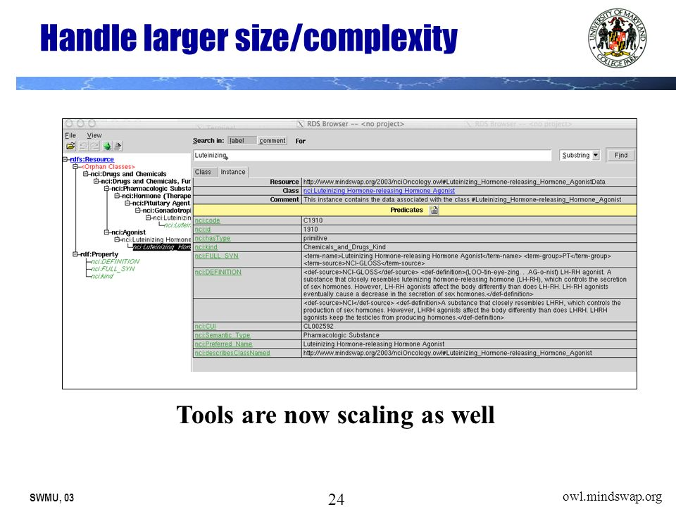 SWMU, 03 24 owl.mindswap.org Handle larger size/complexity Tools are now scaling as well