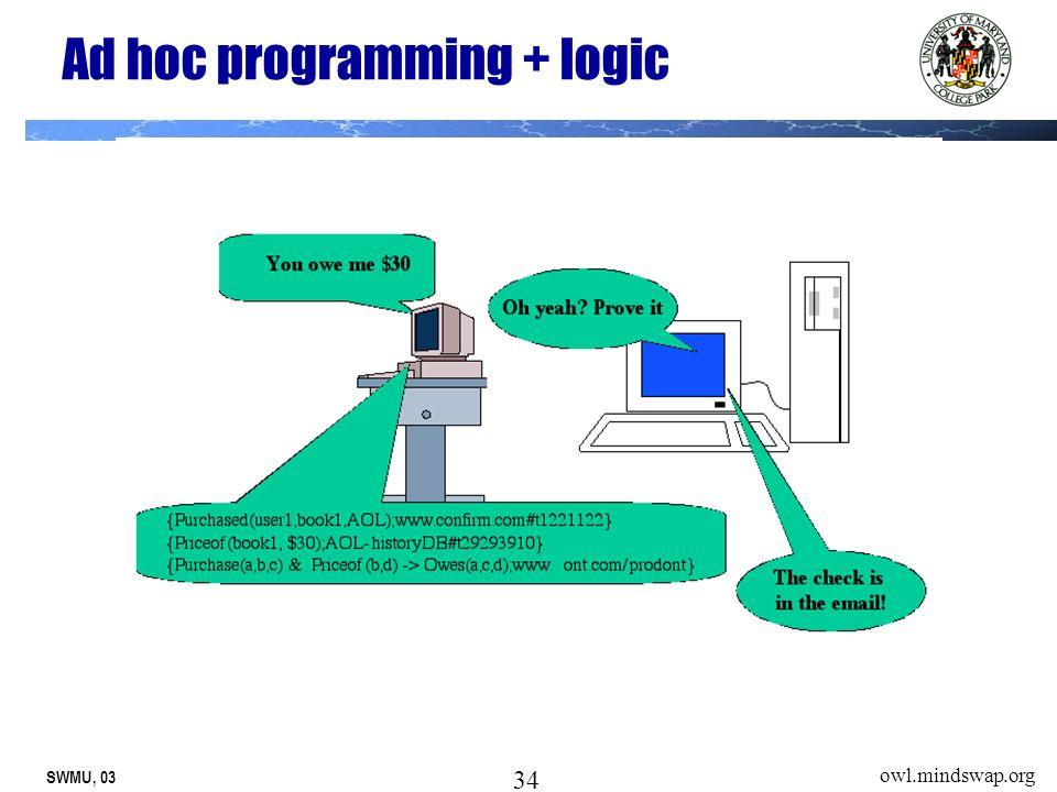 SWMU, 03 34 owl.mindswap.org Ad hoc programming + logic
