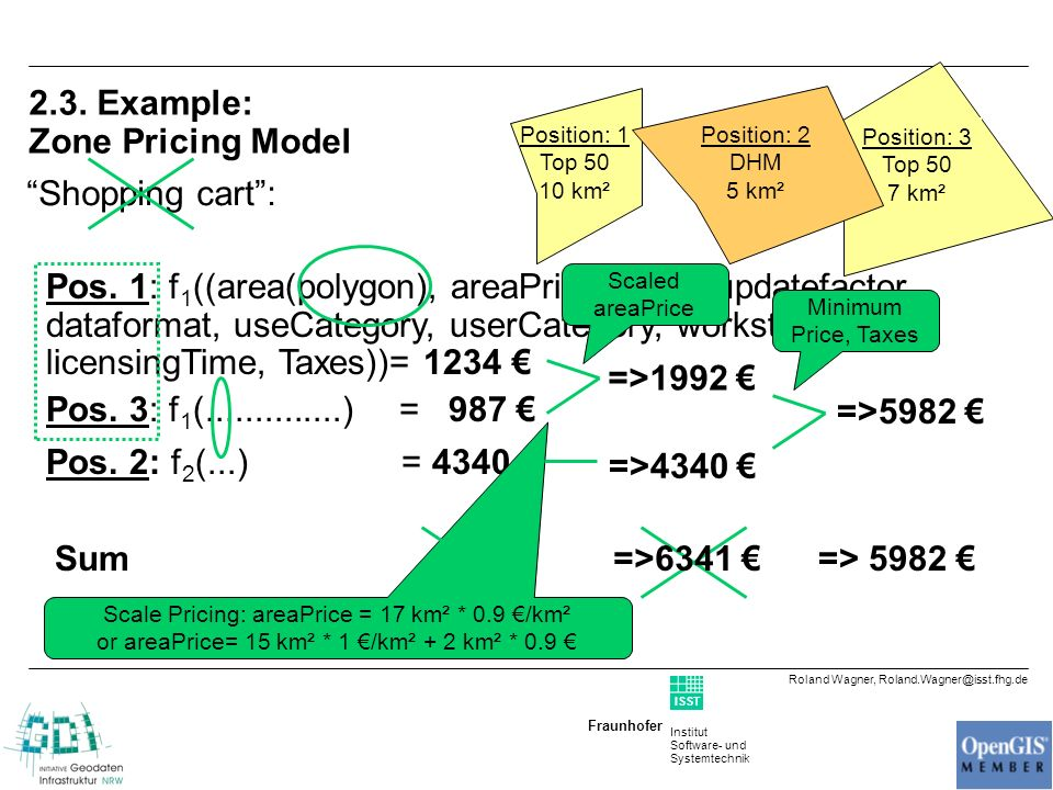 Institut Software- und Systemtechnik Fraunhofer ISST Roland Wagner, Roland.Wagner@isst.fhg.de 2.2. Pricing in the Geo Domain Geo-product pricing is co