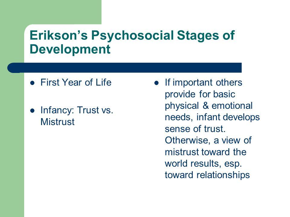 Erik Eriksons Psychosocial Stages Ages 1 - 3 Early Childhood: Autonomy vs.
