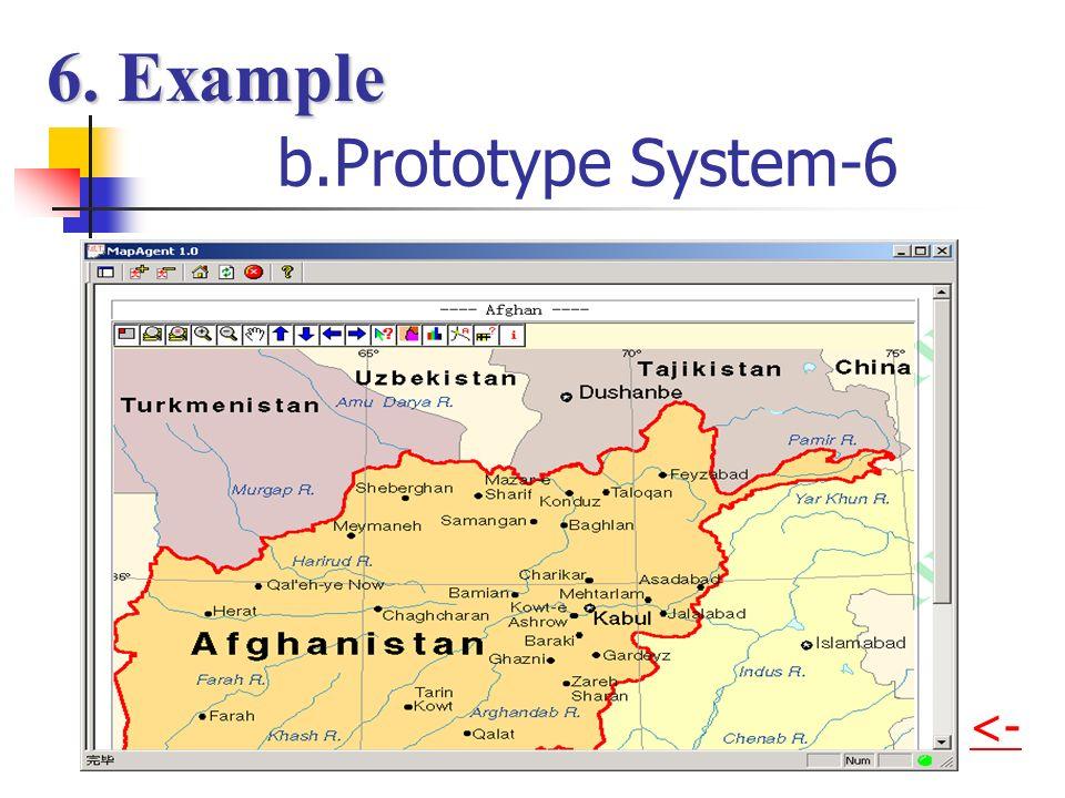 b.Prototype System-5 6. Example