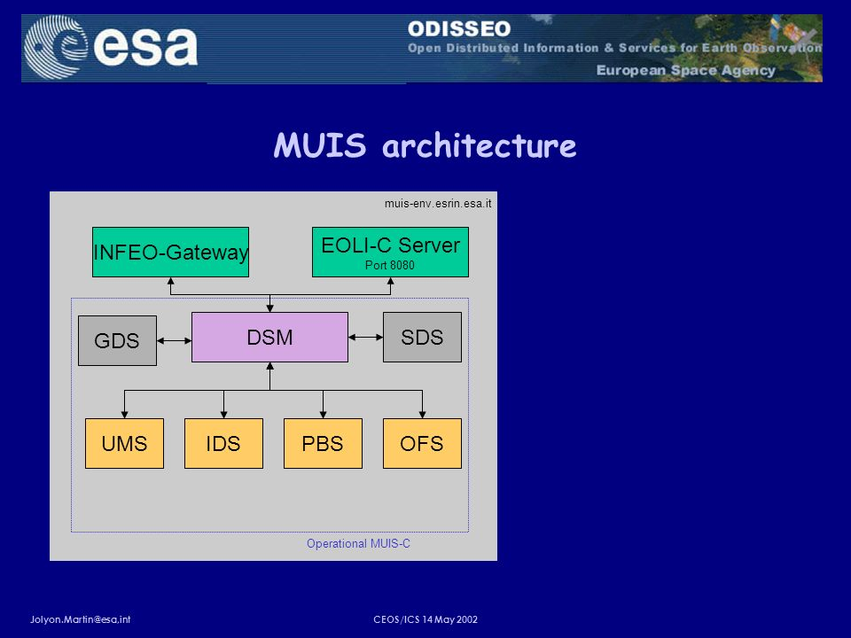 Jolyon.Martin@esa,intCEOS/ICS 14 May 2002 MUIS architecture EOLI-C Server Port 8080 DSMSDS IDSPBSOFS muis-env.esrin.esa.it Operational MUIS-C UMS GDS