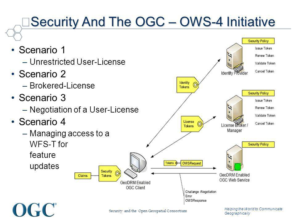 Helping the World to Communicate Geographically Security And The OGC – OWS-4 Initiative Scenario 1 –Unrestricted User-License Scenario 2 –Brokered-License Scenario 3 –Negotiation of a User-License Scenario 4 –Managing access to a WFS-T for feature updates Security and the Open Geospatial Consortium