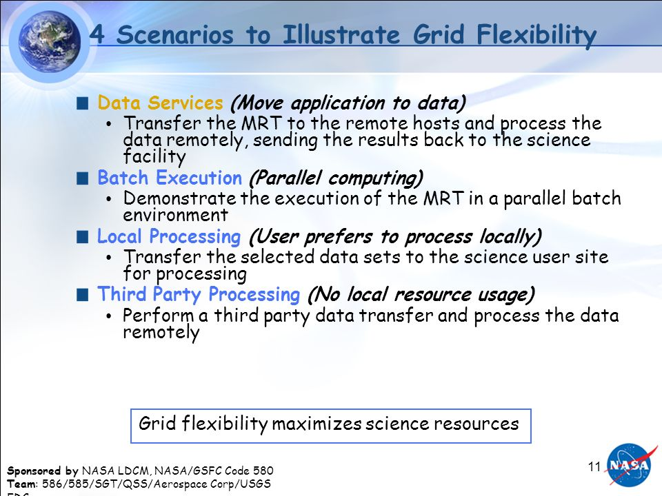 Sponsored by NASA LDCM, NASA/GSFC Code 580 Team: 586/585/SGT/QSS/Aerospace Corp/USGS EDC 11 4 Scenarios to Illustrate Grid Flexibility Data Services (