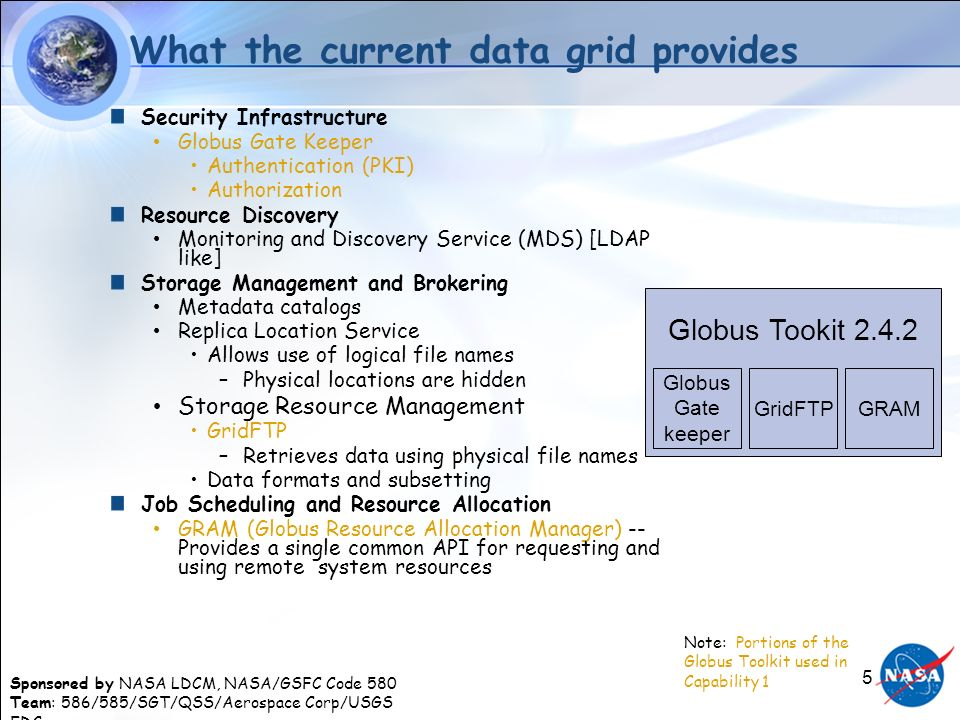 Sponsored by NASA LDCM, NASA/GSFC Code 580 Team: 586/585/SGT/QSS/Aerospace Corp/USGS EDC 5 What the current data grid provides Security Infrastructure Globus Gate Keeper Authentication (PKI) Authorization Resource Discovery Monitoring and Discovery Service (MDS) [LDAP like] Storage Management and Brokering Metadata catalogs Replica Location Service Allows use of logical file names –Physical locations are hidden Storage Resource Management GridFTP –Retrieves data using physical file names Data formats and subsetting Job Scheduling and Resource Allocation GRAM (Globus Resource Allocation Manager) -- Provides a single common API for requesting and using remote system resources Globus Tookit 2.4.2 Globus Gate keeper GRAMGridFTP Note: Portions of the Globus Toolkit used in Capability 1