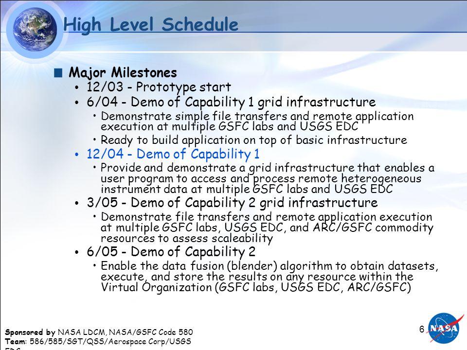 Sponsored by NASA LDCM, NASA/GSFC Code 580 Team: 586/585/SGT/QSS/Aerospace Corp/USGS EDC 6 High Level Schedule Major Milestones 12/03 - Prototype star