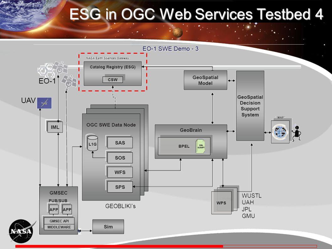ESG in OGC Web Services Testbed 4 UAV EO-1