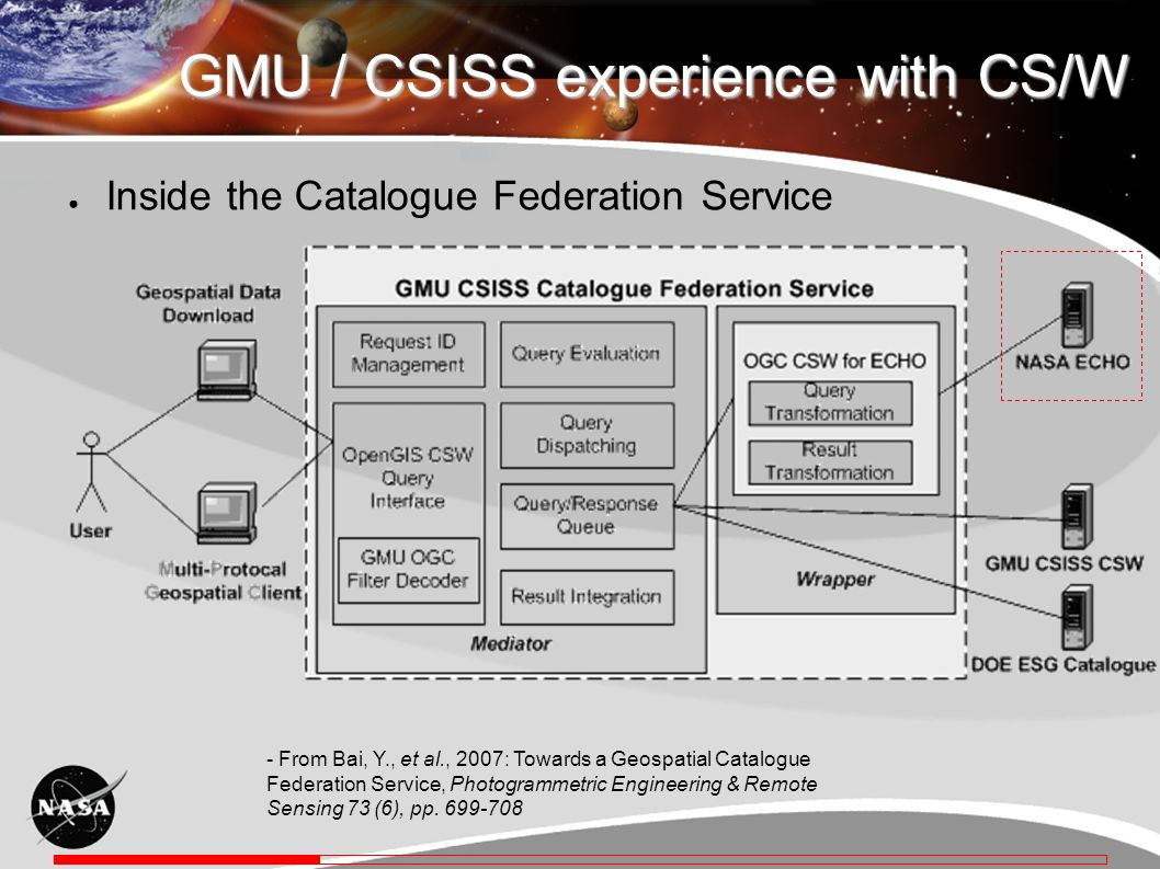 GMU / CSISS experience with CS/W Inside the Catalogue Federation Service Inside the Catalogue Federation Service - From Bai, Y., et al., 2007: Towards a Geospatial Catalogue Federation Service, Photogrammetric Engineering & Remote Sensing 73 (6), pp.