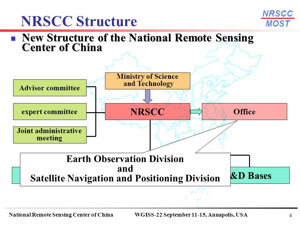 NRSCC MOST National Remote Sensing Center of ChinaWGISS-22 September 11-15, Annapolis, USA 5 NRSCC Structure New Structure of the National Remote Sensing Center of China New Structure of the National Remote Sensing Center of China Ministry of Science and Technology NRSCC Office Engineering Centers R&D BasesDepartments Advisor committee expert committee Joint administrative meeting Total 19 departments connected with other ministries R & D Dept.