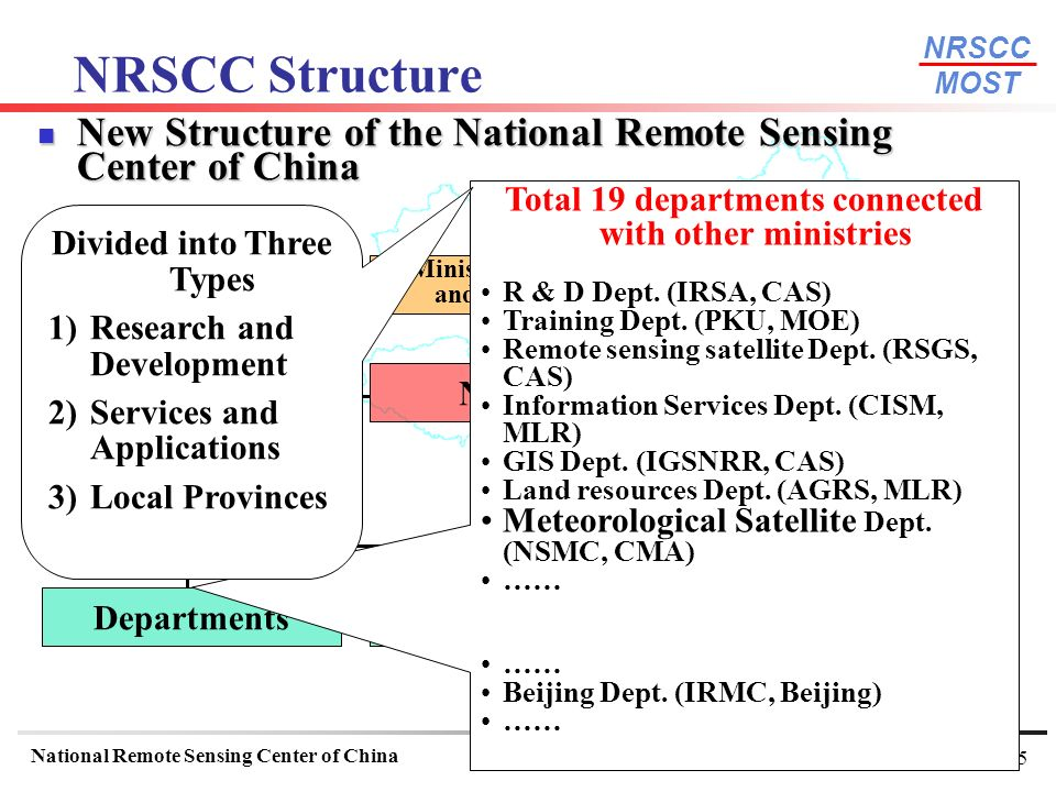 NRSCC MOST National Remote Sensing Center of ChinaWGISS-22 September 11-15, Annapolis, USA 26 Agency report - NRSCC Thanks!
