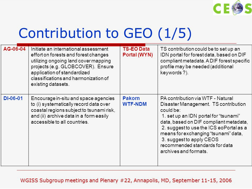 WGISS Subgroup meetings and Plenary #22, Annapolis, MD, September 11-15, 2006 Contribution to GEO (1/5) AG-06-04Initiate an international assessment effort on forests and forest changes utilizing ongoing land cover mapping projects (e.g.