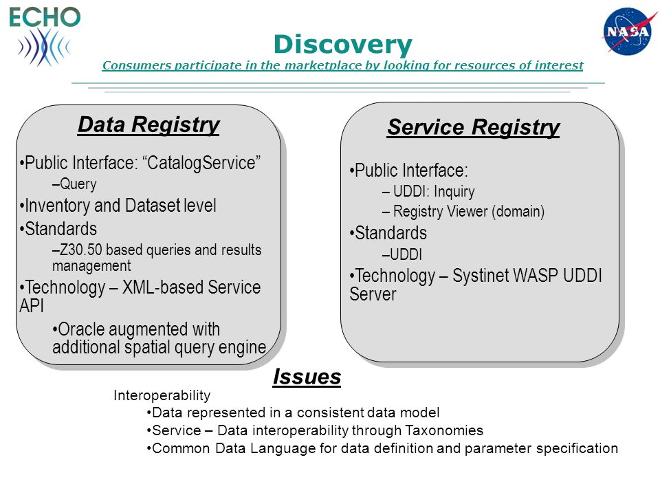 Discovery Consumers participate in the marketplace by looking for resources of interest Public Interface: CatalogService –Query Inventory and Dataset level Standards –Z30.50 based queries and results management Technology – XML-based Service API Oracle augmented with additional spatial query engine Data Registry Service Registry Public Interface: – UDDI: Inquiry – Registry Viewer (domain) Standards –UDDI Technology – Systinet WASP UDDI Server Issues Interoperability Data represented in a consistent data model Service – Data interoperability through Taxonomies Common Data Language for data definition and parameter specification