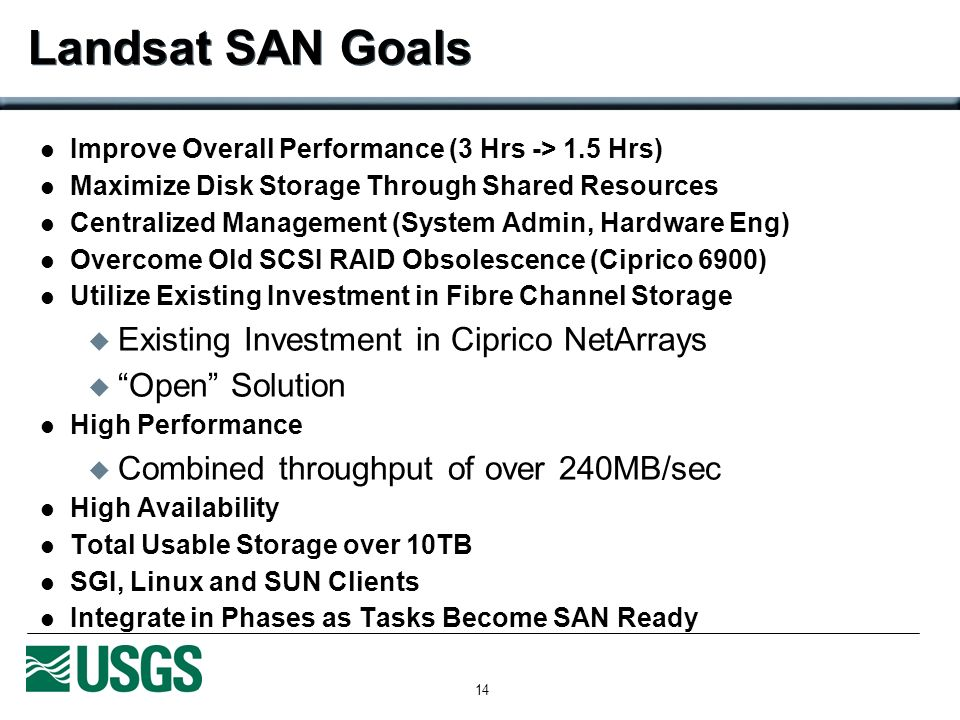 14 Landsat SAN Goals Improve Overall Performance (3 Hrs -> 1.5 Hrs) Maximize Disk Storage Through Shared Resources Centralized Management (System Admin, Hardware Eng) Overcome Old SCSI RAID Obsolescence (Ciprico 6900) Utilize Existing Investment in Fibre Channel Storage Existing Investment in Ciprico NetArrays Open Solution High Performance Combined throughput of over 240MB/sec High Availability Total Usable Storage over 10TB SGI, Linux and SUN Clients Integrate in Phases as Tasks Become SAN Ready