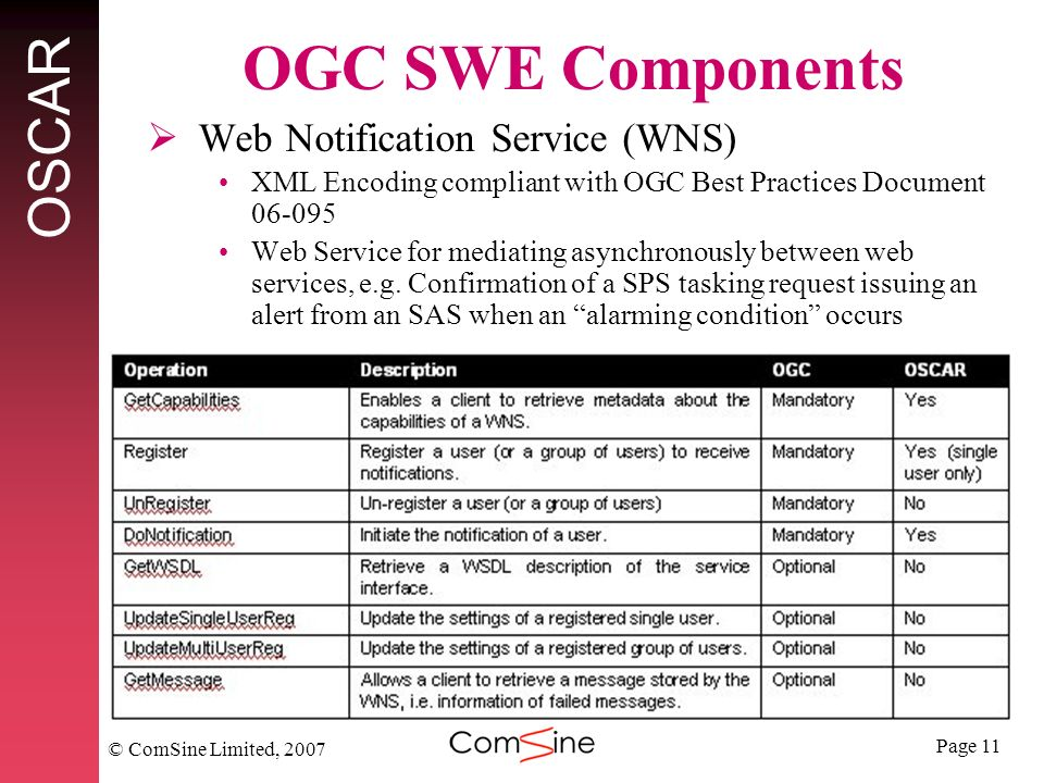Page 11 OSCAR © ComSine Limited, 2007 OGC SWE Components Web Notification Service (WNS) XML Encoding compliant with OGC Best Practices Document 06-095 Web Service for mediating asynchronously between web services, e.g.