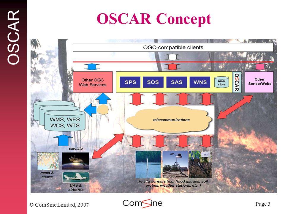 Page 3 OSCAR © ComSine Limited, 2007 OSCAR Concept