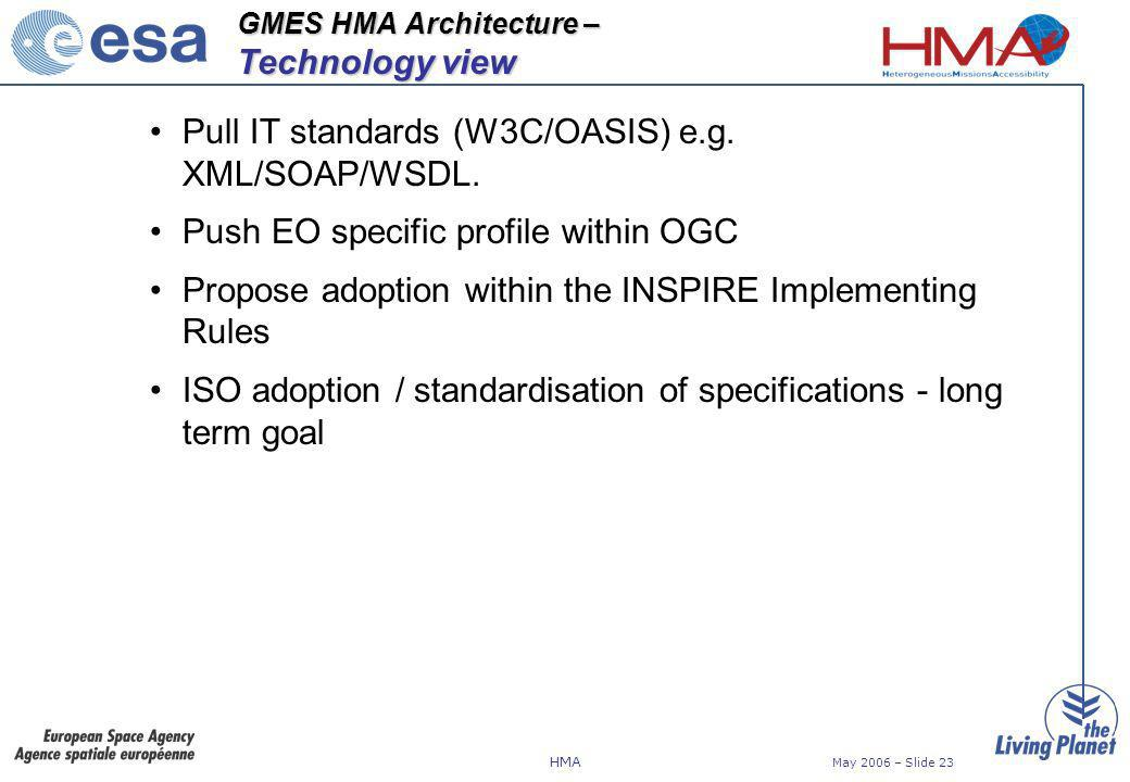 HMA May 2006 – Slide 23 GMES HMA Architecture – Technology view Pull IT standards (W3C/OASIS) e.g.