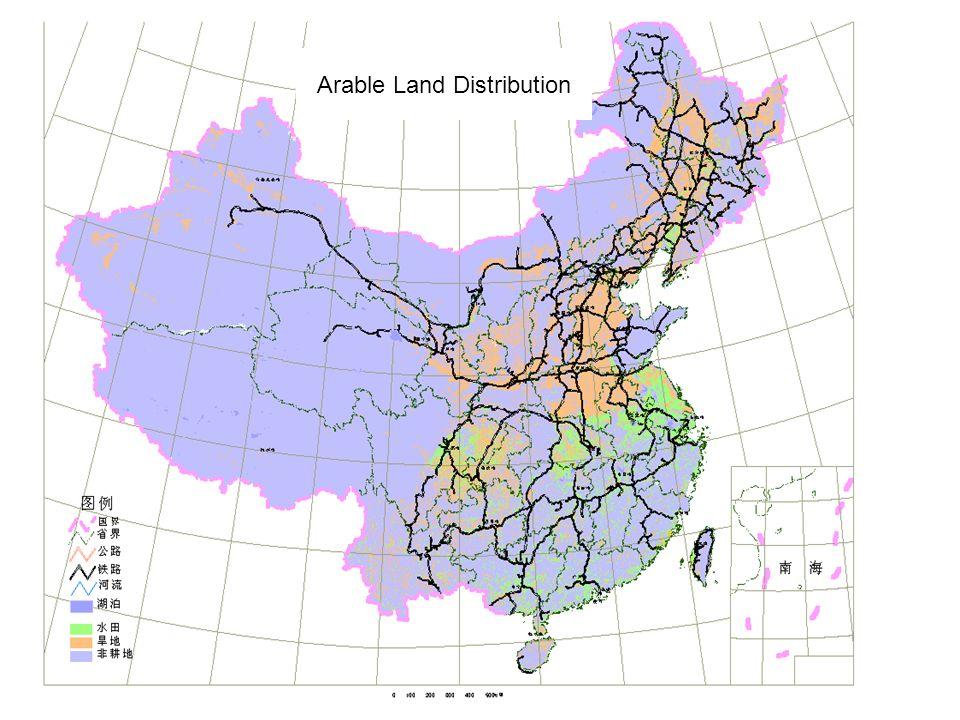 Arable Land Distribution