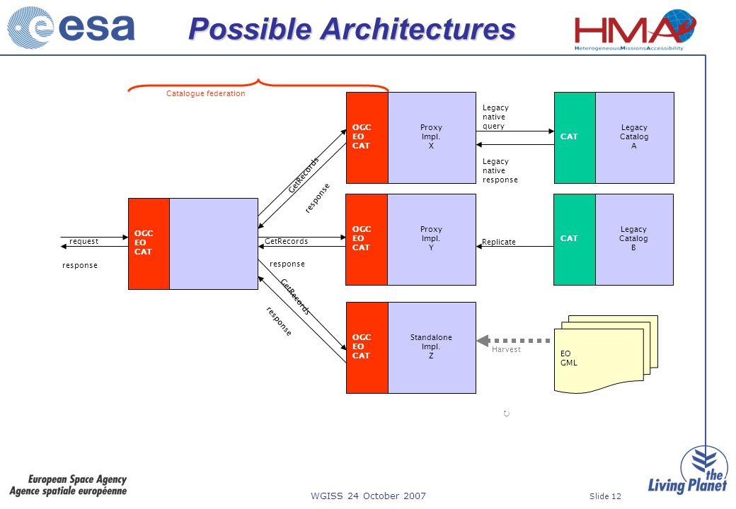 WGISS 24 October 2007 Slide 12 Possible Architectures OGC EO CAT OGC EO CAT Proxy Impl.