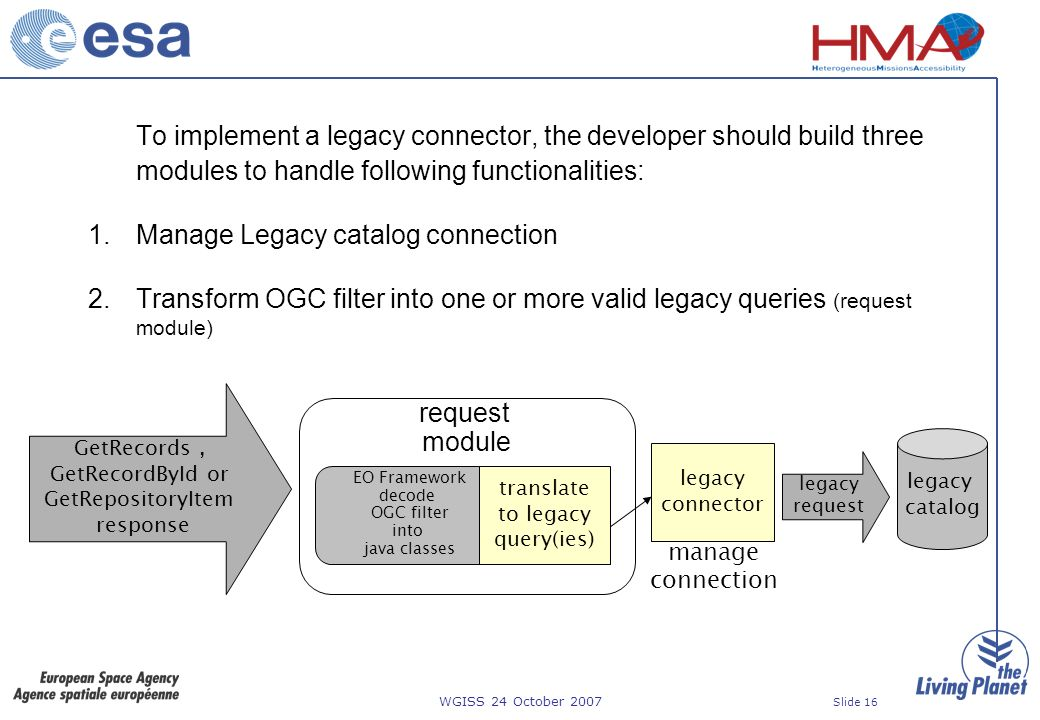 WGISS 24 October 2007 Slide 16 To implement a legacy connector, the developer should build three modules to handle following functionalities: 1.Manage Legacy catalog connection 2.Transform OGC filter into one or more valid legacy queries (request module) request module EO Framework decode OGC filter into java classes translate to legacy query(ies) legacy request GetRecords, GetRecordById or GetRepositoryItem response legacy connector manage connection legacy catalog