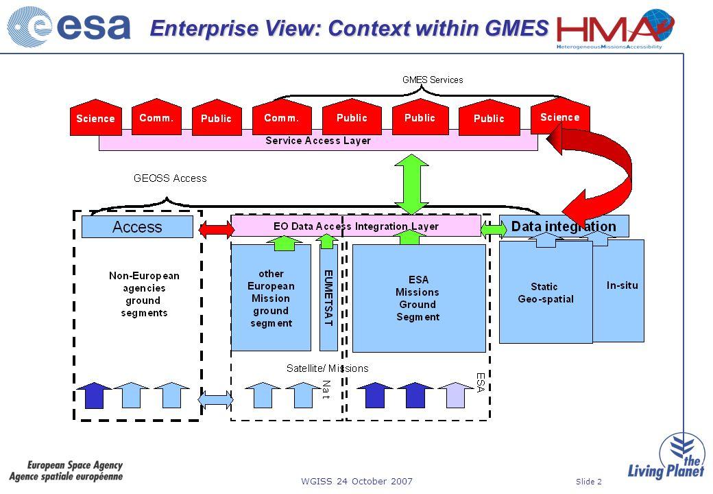 WGISS 24 October 2007 Slide 23 Conformance tests