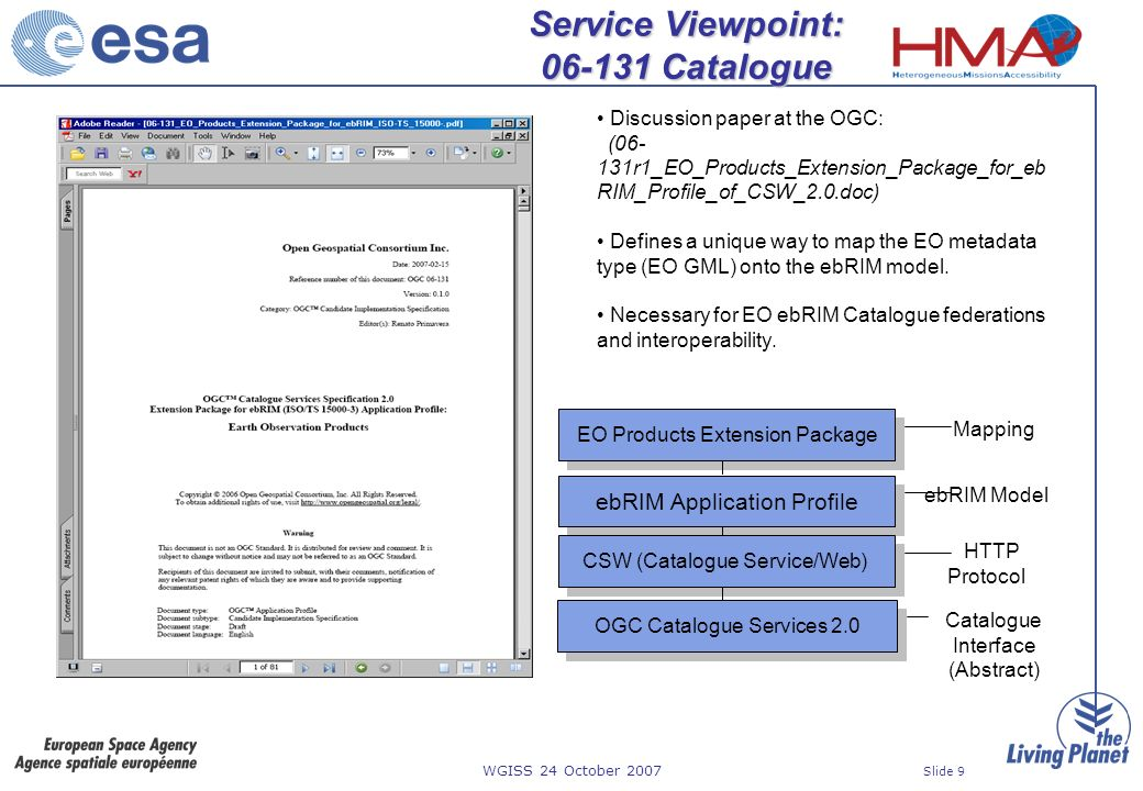 WGISS 24 October 2007 Slide 9 Service Viewpoint: 06-131 Catalogue ebRIM Application Profile ebRIM Model CSW (Catalogue Service/Web) HTTP Protocol OGC Catalogue Services 2.0 Catalogue Interface (Abstract) EO Products Extension Package Mapping Discussion paper at the OGC: (06- 131r1_EO_Products_Extension_Package_for_eb RIM_Profile_of_CSW_2.0.doc) Defines a unique way to map the EO metadata type (EO GML) onto the ebRIM model.