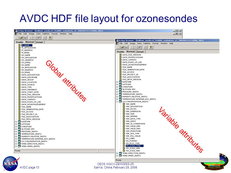 AVDC page 13 CEOS WGCV-28/WGISS-25 SanYa, China, February 29, 2008 13 AVDC HDF file layout for ozonesondes Global attributes Variable attributes
