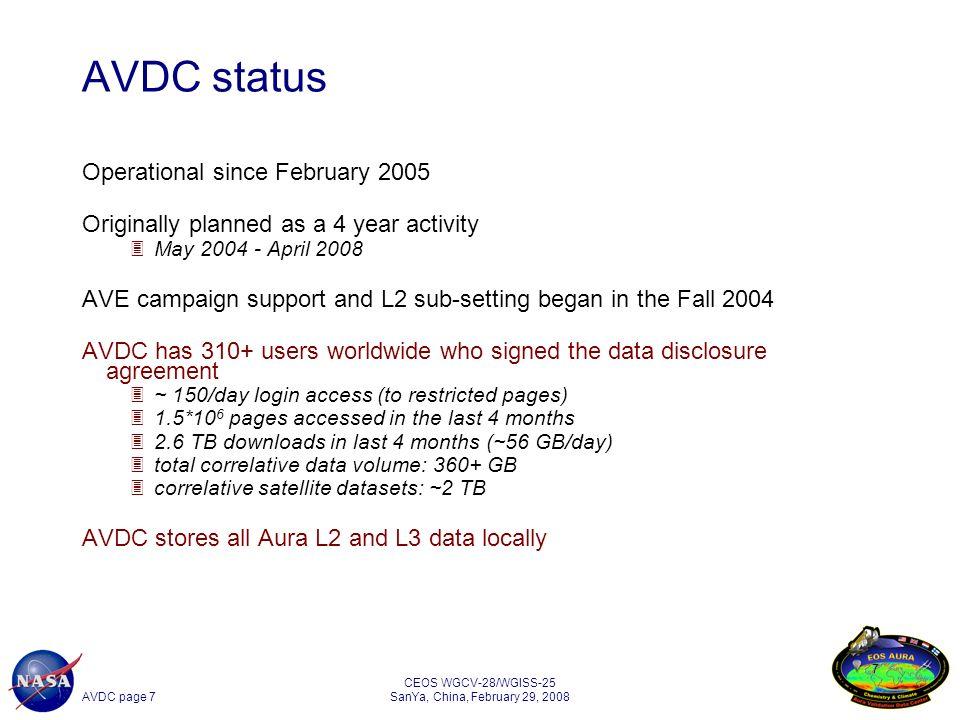 AVDC page 8 CEOS WGCV-28/WGISS-25 SanYa, China, February 29, 2008 8 Average trop.