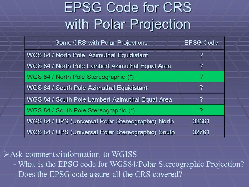 EPSG Code for CRS with Polar Projection Ask comments/information to WGISS - What is the EPSG code for WGS84/Polar Stereographic Projection? - Does the