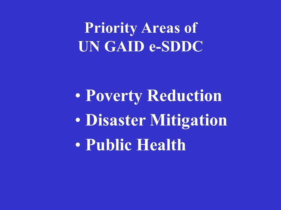 Priority Areas of UN GAID e-SDDC Poverty Reduction Disaster Mitigation Public Health