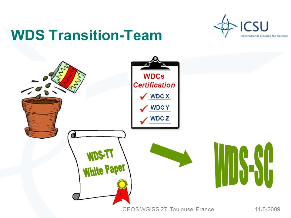 11/5/2009CEOS WGISS 27, Toulouse, France WDS Scientific Committee (May 2009) Leading scientists with experience in using large data resources and data centre/service Directors (12 members).
