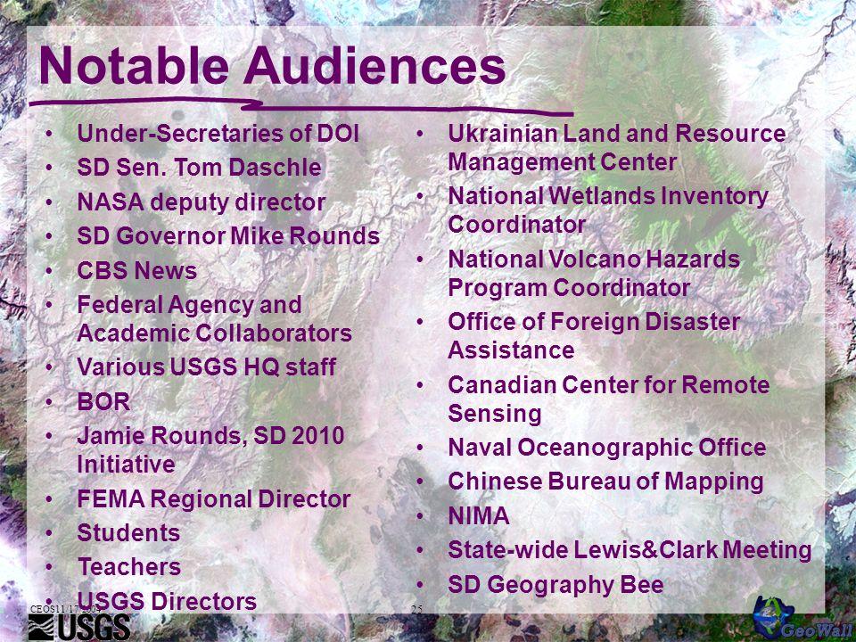 CEOS11/17/2004 25 Notable Audiences Under-Secretaries of DOI SD Sen.
