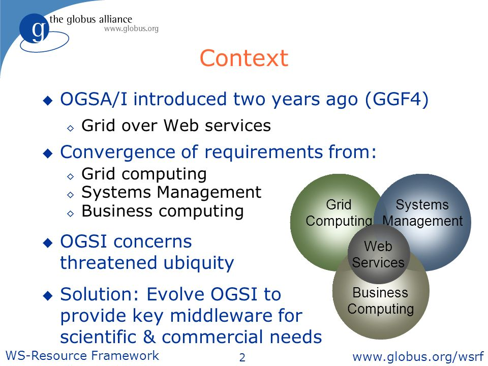 2 WS-Resource Framework   Context OGSA/I introduced two years ago (GGF4) Grid over Web services Convergence of requirements from: Grid computing Systems Management Business computing OGSI concerns threatened ubiquity Solution: Evolve OGSI to provide key middleware for scientific & commercial needs Grid Computing Systems Management Business Computing Web Services