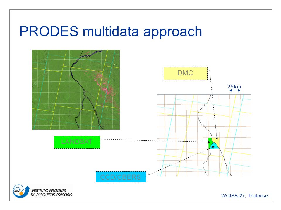 WGISS-27, Toulouse PRODES multidata approach LANDSAT CCD/CBERS DMC 25km