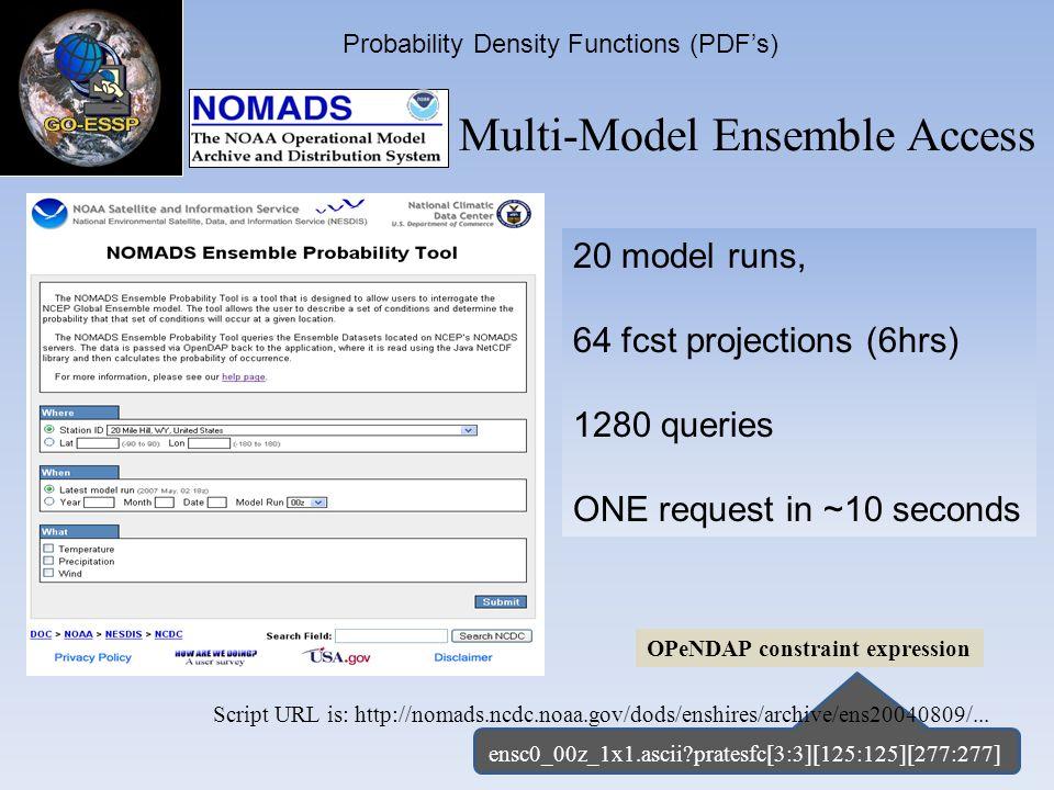 Script URL is: http://nomads.ncdc.noaa.gov/dods/enshires/archive/ens20040809/... ensc0_00z_1x1.ascii?pratesfc[3:3][125:125][277:277] 20 model runs, 64