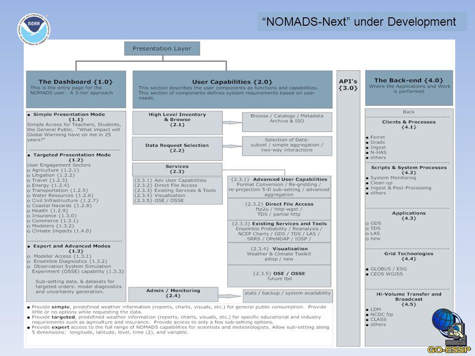 NOMADS-Next under Development