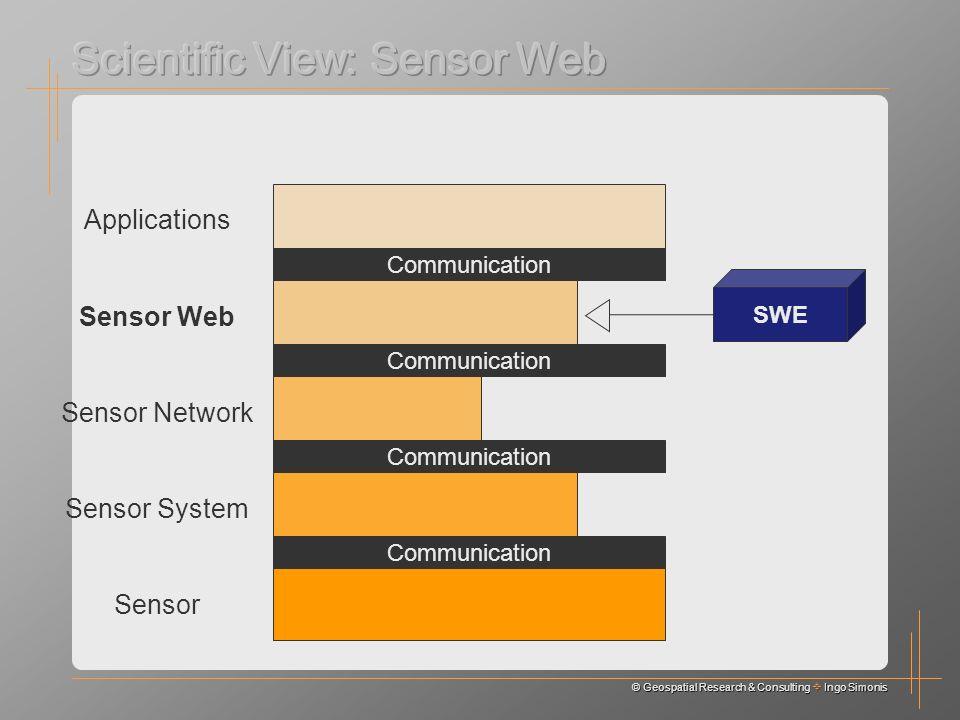 © Geospatial Research & Consulting Ingo Simonis Sensor Sensor System Sensor Network Sensor Web Communication SWE Applications