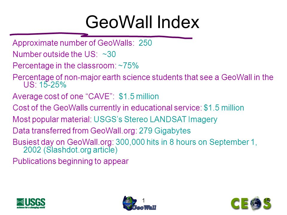 115 GeoWall Index Approximate number of GeoWalls: 250 Number outside the US: ~30 Percentage in the classroom: ~75% Percentage of non-major earth science students that see a GeoWall in the US: 15-25% Average cost of one CAVE: $1.5 million Cost of the GeoWalls currently in educational service: $1.5 million Most popular material: USGSs Stereo LANDSAT Imagery Data transferred from GeoWall.org: 279 Gigabytes Busiest day on GeoWall.org: 300,000 hits in 8 hours on September 1, 2002 (Slashdot.org article) Publications beginning to appear