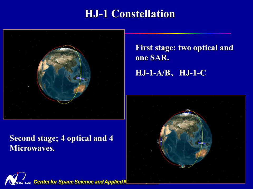Center for Space Science and Applied Research, CAS HJ-1 Constellation HJ-1 Constellation First stage: two optical and one SAR.