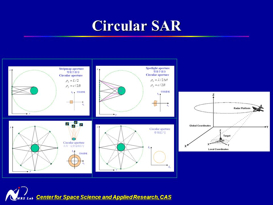 Center for Space Science and Applied Research, CAS Circular SAR