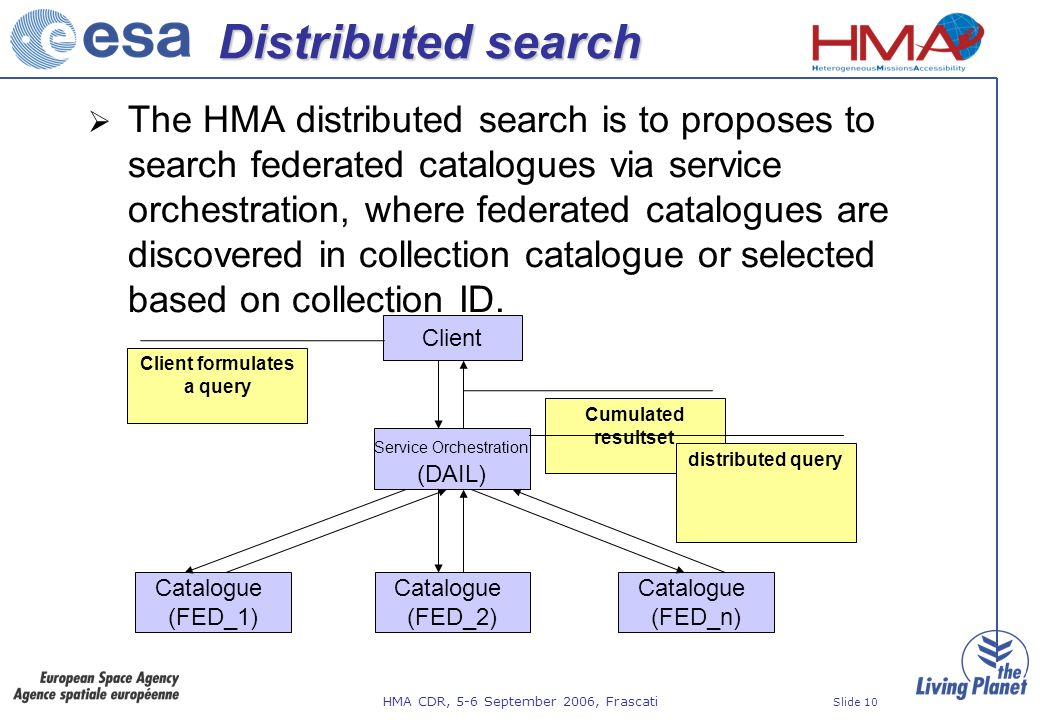 HMA CDR, 5-6 September 2006, Frascati Slide 10 Distributed search The HMA distributed search is to proposes to search federated catalogues via service orchestration, where federated catalogues are discovered in collection catalogue or selected based on collection ID.