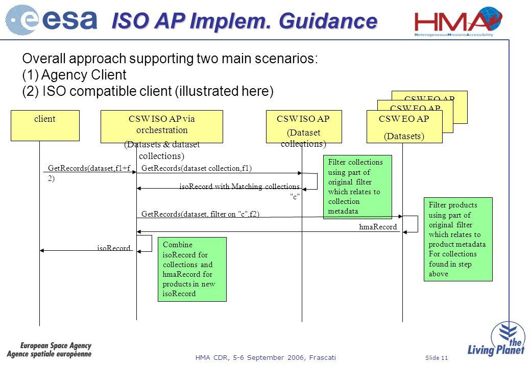 HMA CDR, 5-6 September 2006, Frascati Slide 11 ISO AP Implem.
