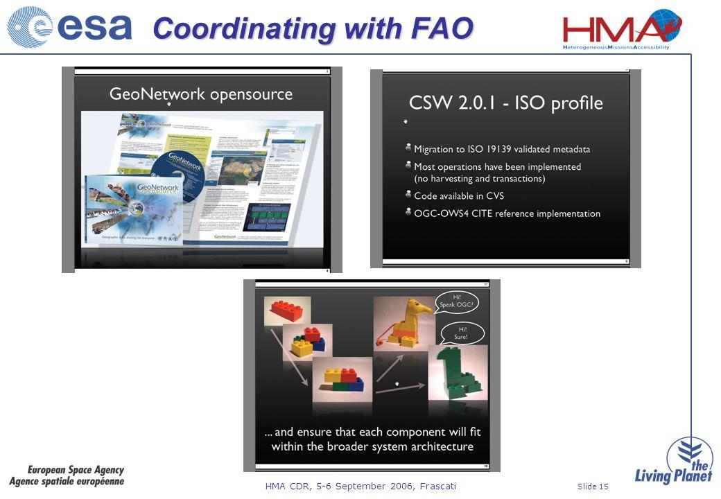 HMA CDR, 5-6 September 2006, Frascati Slide 15 Coordinating with FAO
