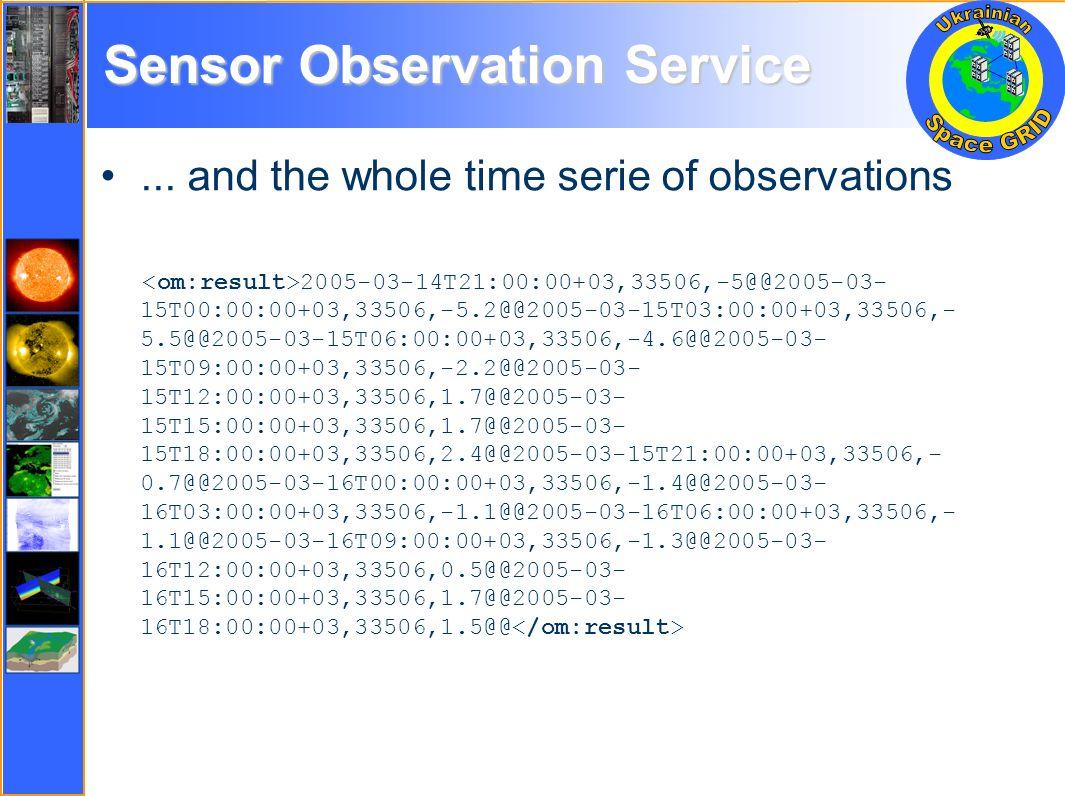 Sensor Observation Service...