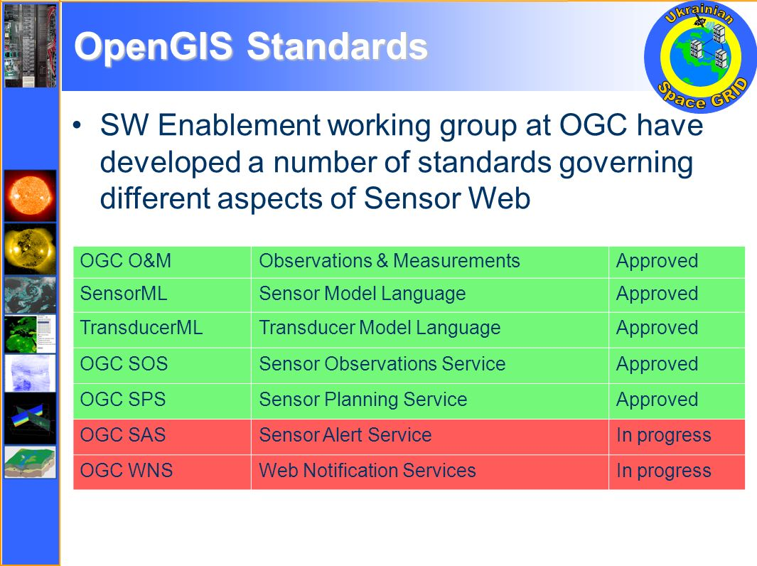 OGC O&MObservations & MeasurementsApproved SensorMLSensor Model LanguageApproved TransducerMLTransducer Model LanguageApproved OGC SOSSensor Observations ServiceApproved OGC SPSSensor Planning ServiceApproved OGC SASSensor Alert ServiceIn progress OGC WNSWeb Notification ServicesIn progress OpenGIS Standards SW Enablement working group at OGC have developed a number of standards governing different aspects of Sensor Web