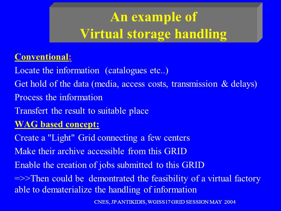 CNES, JP ANTIKIDIS, WGISS17 GRID SESSION MAY 2004 W.A.GRID based Data providers System designer User agent WAG User case Data User data Real flow Virtual elements GRID