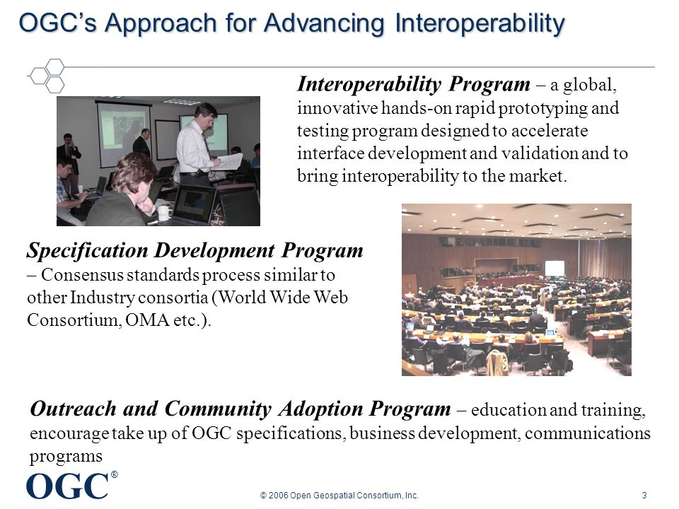 OGC ® © 2006 Open Geospatial Consortium, Inc.3 OGCs Approach for Advancing Interoperability Specification Development Program – Consensus standards pr