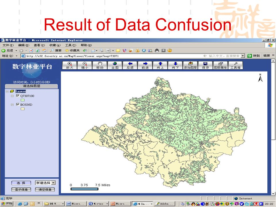 Result of Data Confusion