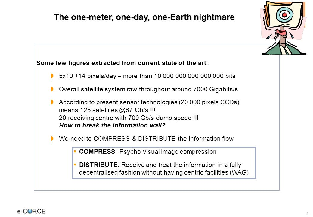 4 The one-meter, one-day, one-Earth nightmare Some few figures extracted from current state of the art : 5x10 +14 pixels/day = more than 10 000 000 00
