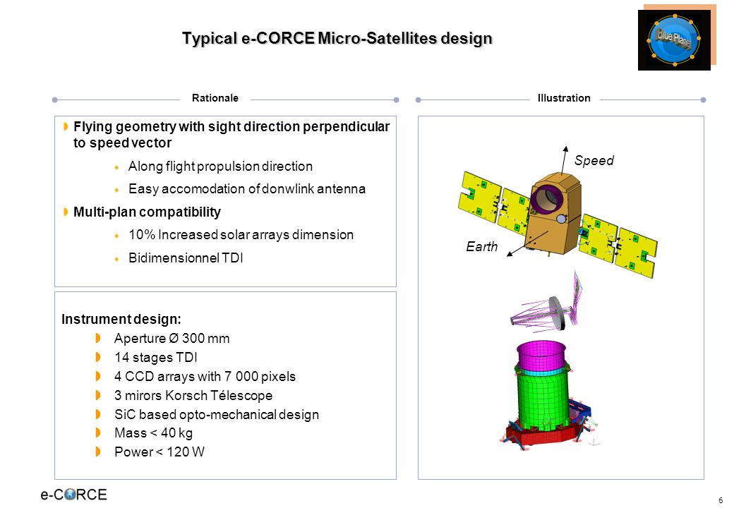 6 Typical e-CORCE Micro-Satellites design Flying geometry with sight direction perpendicular to speed vector Along flight propulsion direction Easy ac