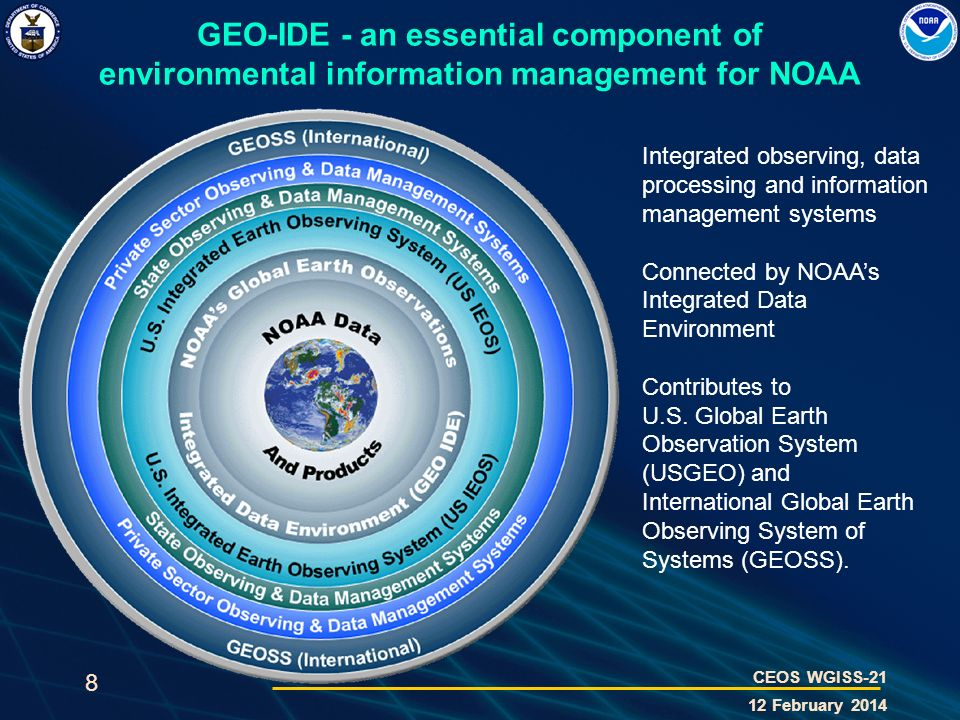 8 CEOS WGISS-21 12 February 2014 GEO-IDE - an essential component of environmental information management for NOAA Integrated observing, data processi
